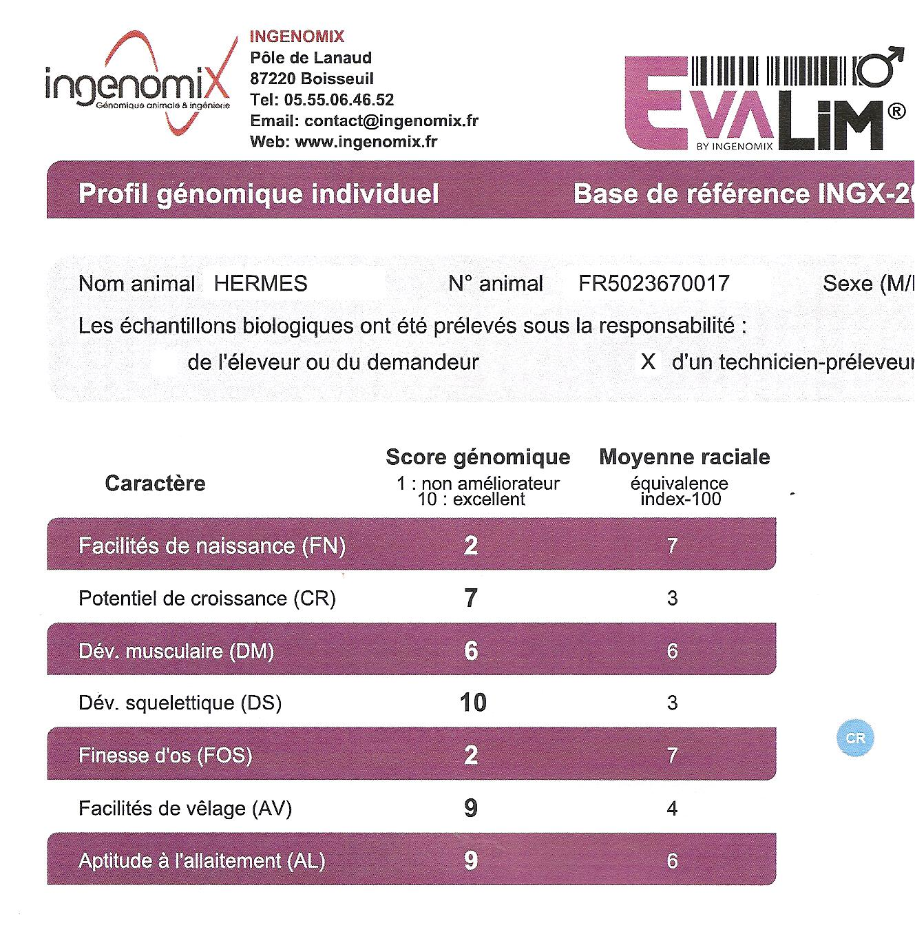 Genomie hermes 2